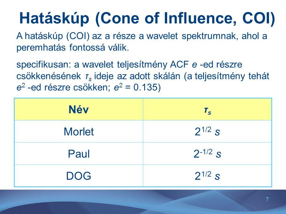 7 Hatáskúp (Cone of Influence, COI) A hatáskúp (COI) az a része a wavelet spektrumnak, ahol a peremhatás fontossá válik. specifikusan: a wavelet telje