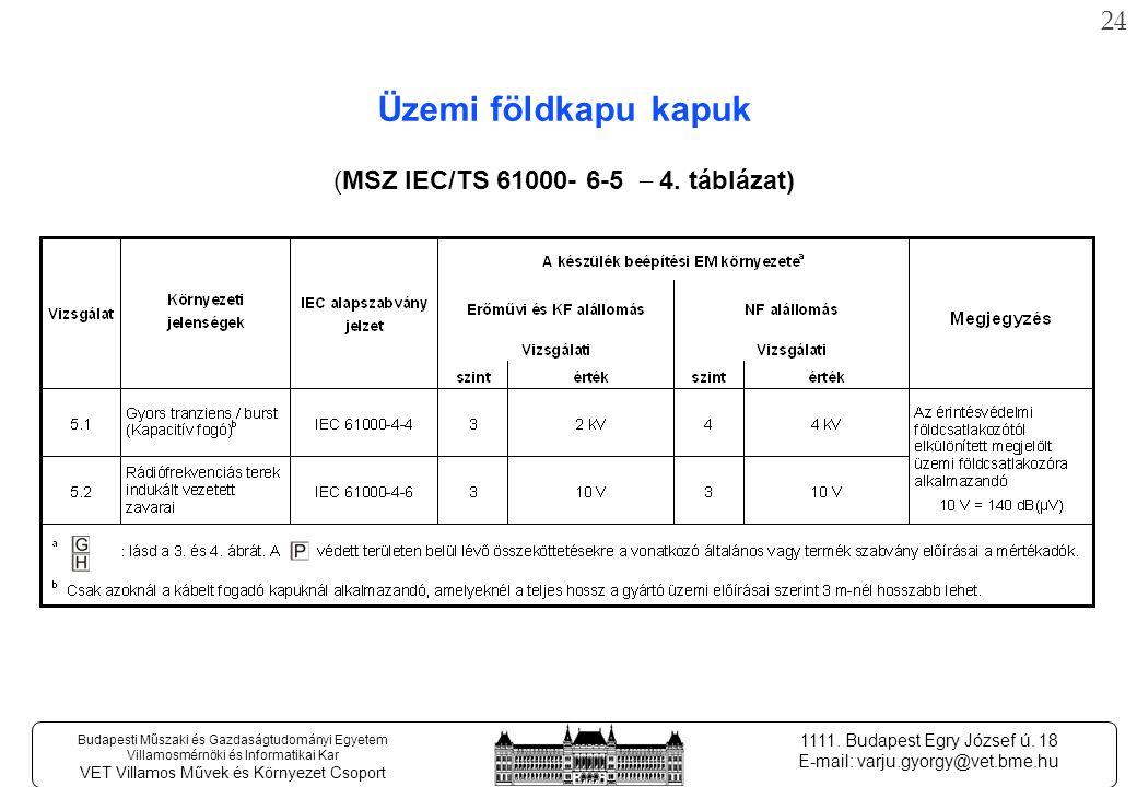 23 Budapesti Műszaki és Gazdaságtudományi Egyetem Villamosmérnöki és Informatikai Kar VET Villamos Művek és Környezet Csoport 1111.
