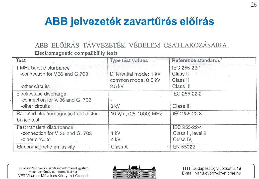 25 Budapesti Műszaki és Gazdaságtudományi Egyetem Villamosmérnöki és Informatikai Kar VET Villamos Művek és Környezet Csoport 1111.