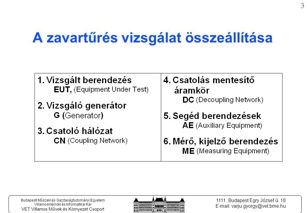 3 Budapesti Műszaki és Gazdaságtudományi Egyetem Villamosmérnöki és Informatikai Kar VET Villamos Művek és Környezet Csoport 1111.