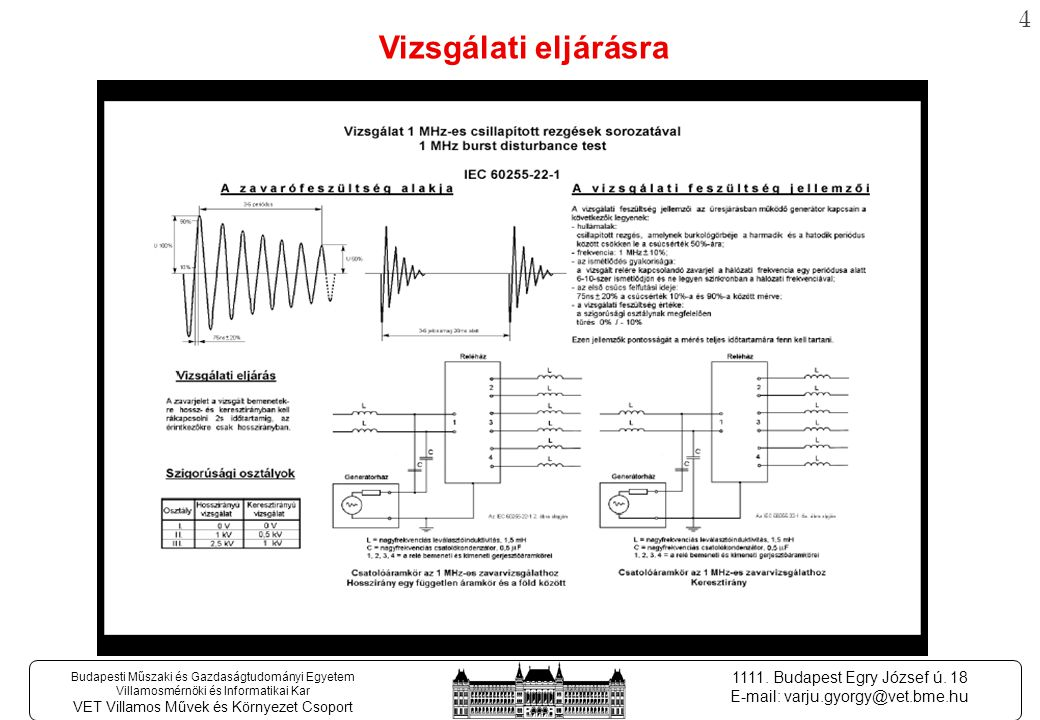 14 Budapesti Műszaki és Gazdaságtudományi Egyetem Villamosmérnöki és Informatikai Kar VET Villamos Művek és Környezet Csoport 1111.