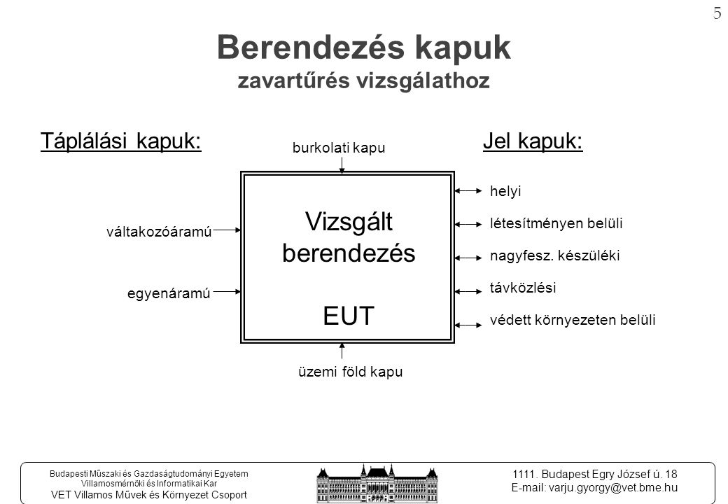 5 Budapesti Műszaki és Gazdaságtudományi Egyetem Villamosmérnöki és Informatikai Kar VET Villamos Művek és Környezet Csoport 1111.