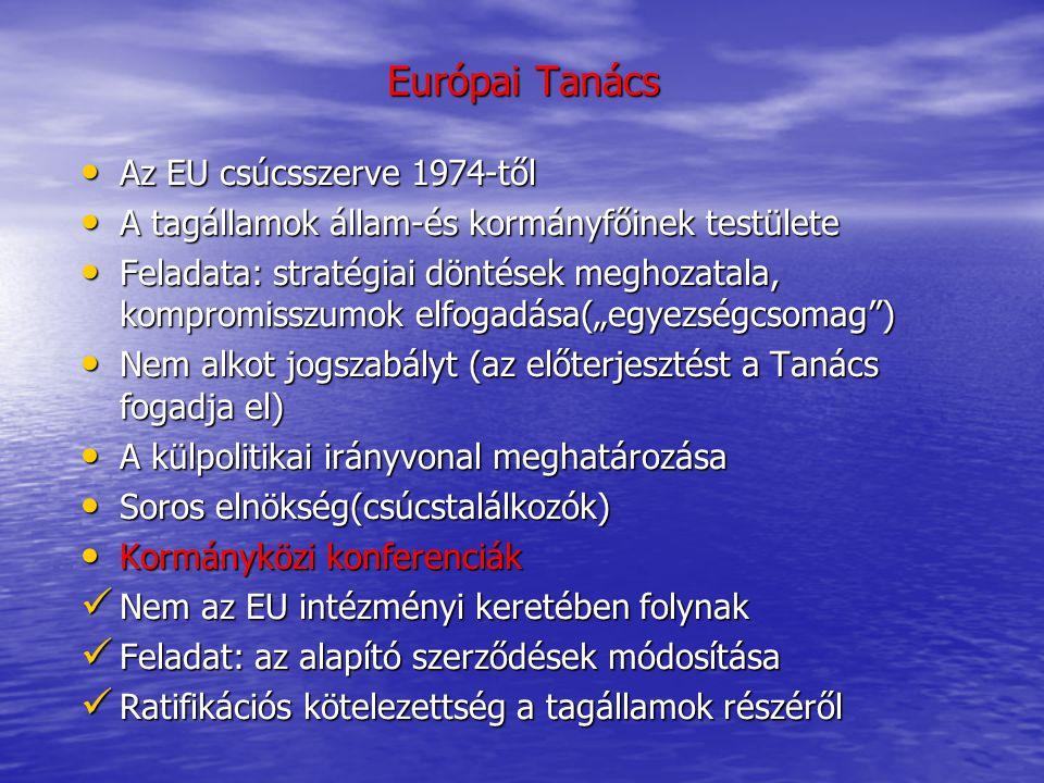 Az európai politikák belső koordinációja Németország Németország Formális: Bundesrat-eljárás Formális: Bundesrat-eljárás Nem formális:Szektoriális konferenciák Nem formális:Szektoriális konferenciák Tartományi Miniszterelnökök Konferenciája,munkacsoportok Tartományi Miniszterelnökök Konferenciája,munkacsoportok Belgium Belgium Európai Ügyek Mimisztériuma (Konzultációs Bizottság, Konferencia Európai Ügyek Mimisztériuma (Konzultációs Bizottság, Konferencia