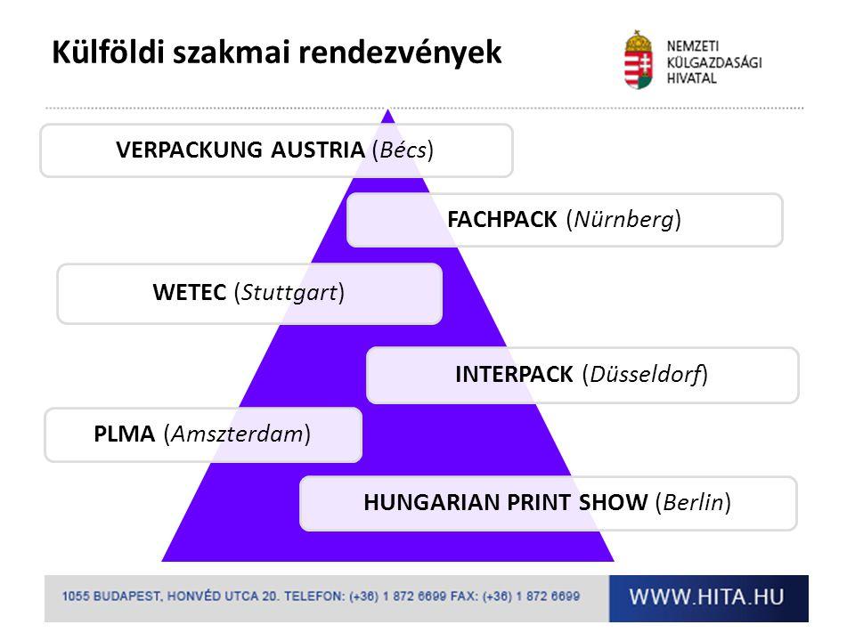 Külföldi szakmai rendezvények VERPACKUNG AUSTRIA (Bécs)FACHPACK (Nürnberg) WETEC (Stuttgart) INTERPACK (Düsseldorf) PLMA (Amszterdam)HUNGARIAN PRINT SHOW (Berlin)