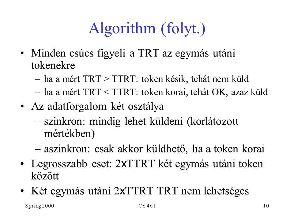 Spring 2000CS 46110 Algorithm (folyt.) Minden csúcs figyeli a TRT az egymás utáni tokenekre –ha a mért TRT > TTRT: token késik, tehát nem küld –ha a mért TRT < TTRT: token korai, tehát OK, azaz küld Az adatforgalom két osztálya –szinkron: mindig lehet küldeni (korlátozott mértékben) –aszinkron: csak akkor küldhető, ha a token korai Legrosszabb eset: 2 x TTRT két egymás utáni token között Két egymás utáni 2 x TTRT TRT nem lehetséges