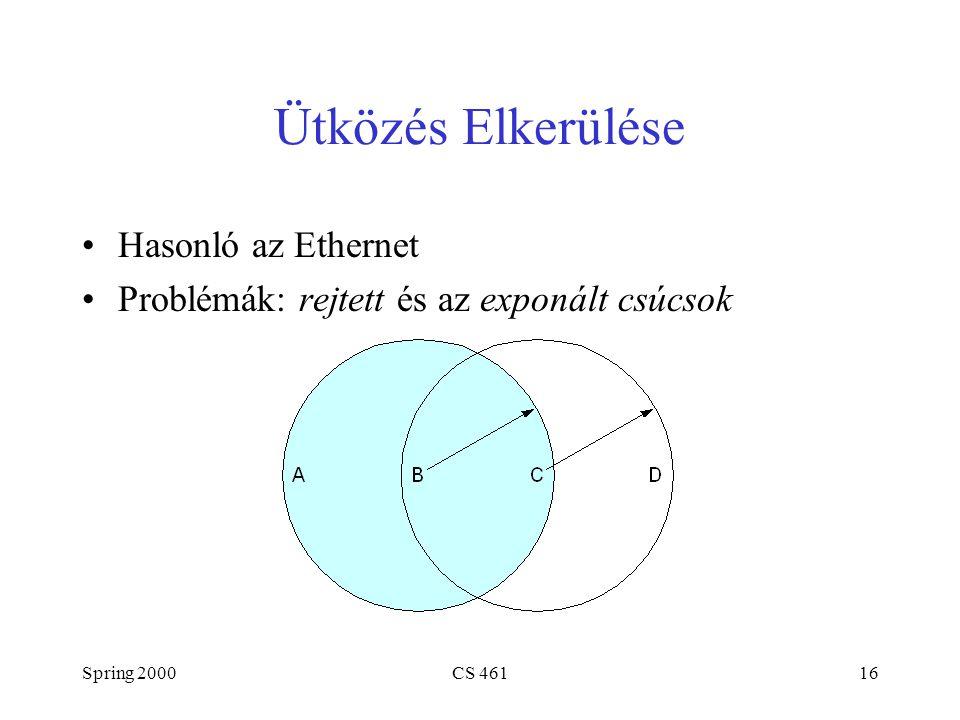 Spring 2000CS 46116 Ütközés Elkerülése Hasonló az Ethernet Problémák: rejtett és az exponált csúcsok