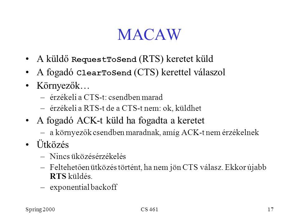 Spring 2000CS 46117 MACAW A küldő RequestToSend (RTS) keretet küld A fogadó ClearToSend (CTS) kerettel válaszol Környezők… –érzékeli a CTS-t: csendben marad –érzékeli a RTS-t de a CTS-t nem: ok, küldhet A fogadó ACK-t küld ha fogadta a keretet –a környezők csendben maradnak, amíg ACK-t nem érzékelnek Ütközés –Nincs üközésérzékelés –Feltehetően ütközés történt, ha nem jön CTS válasz.