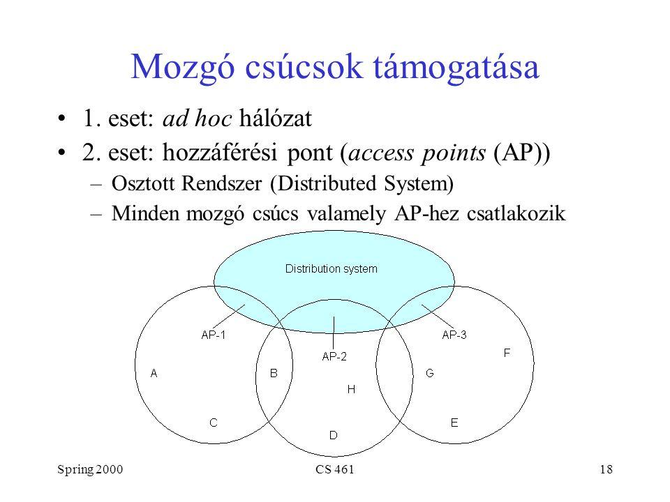 Spring 2000CS 46118 Mozgó csúcsok támogatása 1. eset: ad hoc hálózat 2.