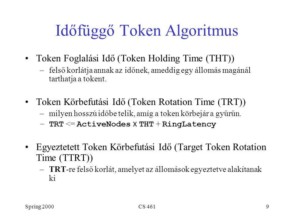 Spring 2000CS 4619 Időfüggő Token Algoritmus Token Foglalási Idő (Token Holding Time (THT)) –felső korlátja annak az időnek, ameddig egy állomás magánál tarthatja a tokent.
