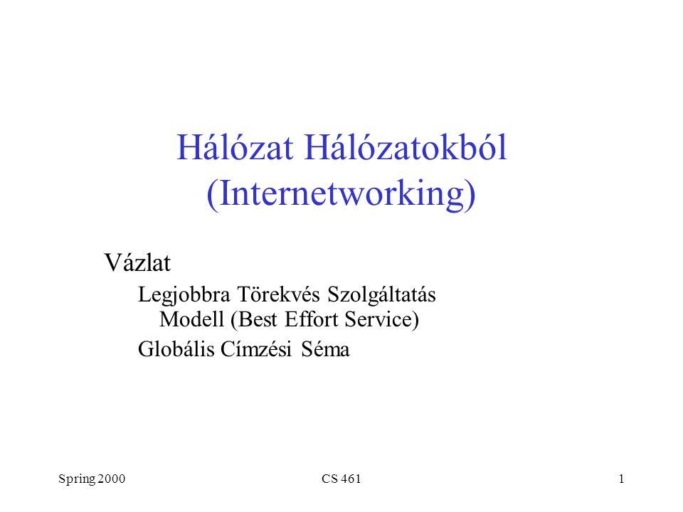 Spring 2000CS 4611 Hálózat Hálózatokból (Internetworking) Vázlat Legjobbra Törekvés Szolgáltatás Modell (Best Effort Service) Globális Címzési Séma