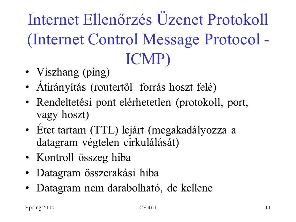 Spring 2000CS 46111 Internet Ellenőrzés Üzenet Protokoll (Internet Control Message Protocol - ICMP) Viszhang (ping) Átirányítás (routertől forrás hoszt felé) Rendeltetési pont elérhetetlen (protokoll, port, vagy hoszt) Étet tartam (TTL) lejárt (megakadályozza a datagram végtelen cirkulálását) Kontroll összeg hiba Datagram összerakási hiba Datagram nem darabolható, de kellene