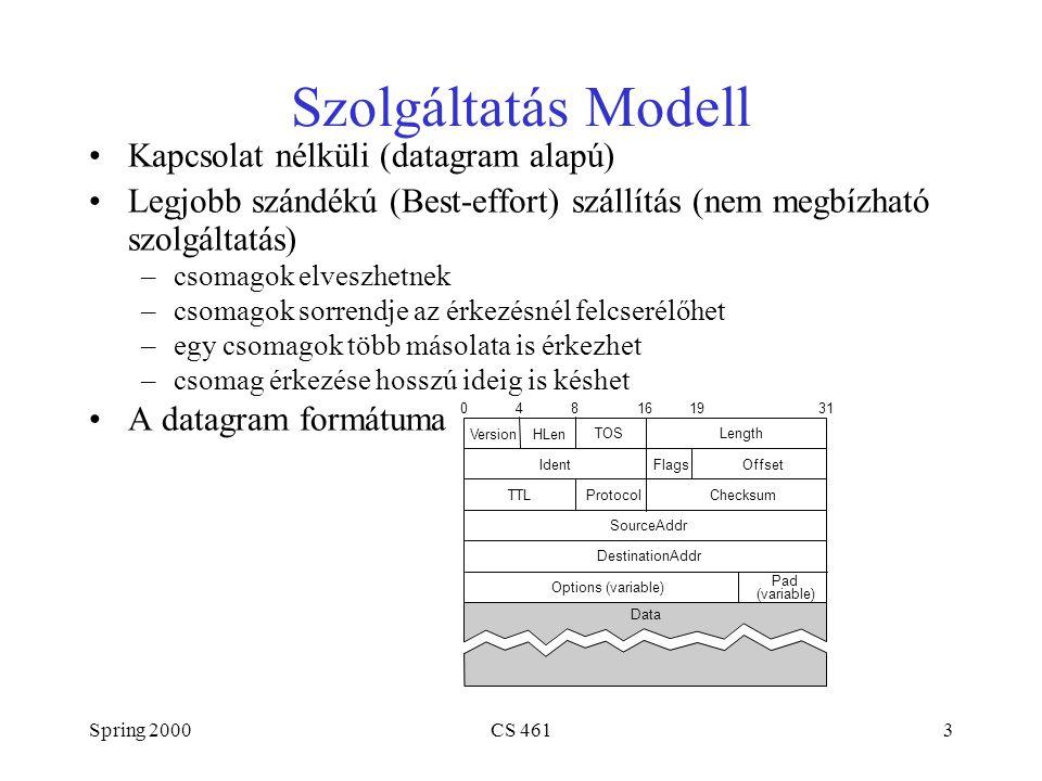 Spring 2000CS 4613 Szolgáltatás Modell Kapcsolat nélküli (datagram alapú) Legjobb szándékú (Best-effort) szállítás (nem megbízható szolgáltatás) –csom