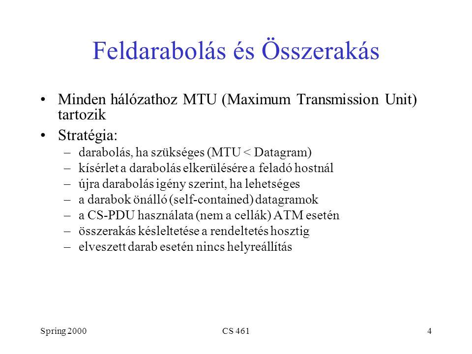 Spring 2000CS 4614 Feldarabolás és Összerakás Minden hálózathoz MTU (Maximum Transmission Unit) tartozik Stratégia: –darabolás, ha szükséges (MTU < Datagram) –kísérlet a darabolás elkerülésére a feladó hostnál –újra darabolás igény szerint, ha lehetséges –a darabok önálló (self-contained) datagramok –a CS-PDU használata (nem a cellák) ATM esetén –összerakás késleltetése a rendeltetés hosztig –elveszett darab esetén nincs helyreállítás