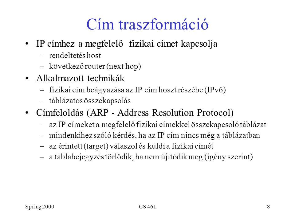 Spring 2000CS 4618 Cím traszformáció IP címhez a megfelelő fizikai címet kapcsolja –rendeltetés host –következő router (next hop) Alkalmazott technikák –fizikai cím beágyazása az IP cím hoszt részébe (IPv6) –táblázatos összekapsolás Címfeloldás (ARP - Address Resolution Protocol) –az IP címeket a megfelelő fizikai címekkel összekapcsoló táblázat –mindenkihez szóló kérdés, ha az IP cím nincs még a táblázatban –az érintett (target) válaszol és küldi a fizikai címét –a táblabejegyzés törlődik, ha nem újítódik meg (igény szerint)