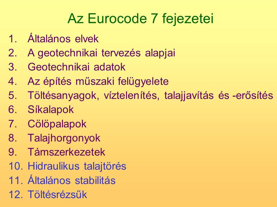Az Eurocode 7 fejezetei 1.Általános elvek 2.A geotechnikai tervezés alapjai 3.Geotechnikai adatok 4.Az építés műszaki felügyelete 5.Töltésanyagok, víz