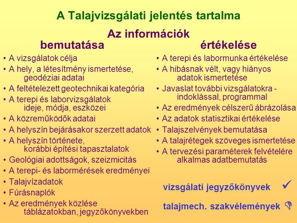 A Talajvizsgálati jelentés tartalma Az információk bemutatása értékelése A vizsgálatok célja A hely, a létesítmény ismertetése, geodéziai adatai A fel
