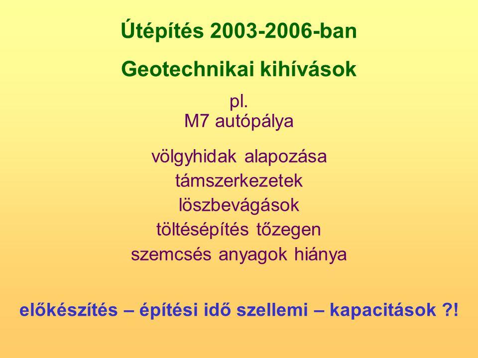 Útépítés 2003-2006-ban Geotechnikai kihívások pl. M7 autópálya völgyhidak alapozása támszerkezetek löszbevágások töltésépítés tőzegen szemcsés anyagok