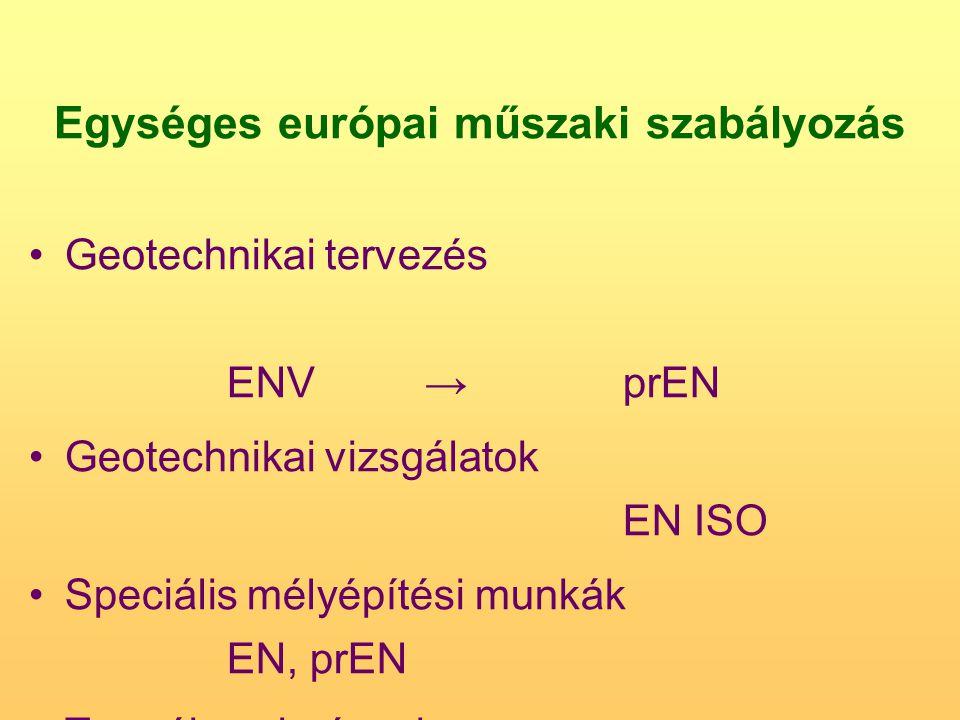 Egységes európai műszaki szabályozás Geotechnikai tervezés ENV →prEN Geotechnikai vizsgálatok EN ISO Speciális mélyépítési munkák EN, prEN Termékszabv