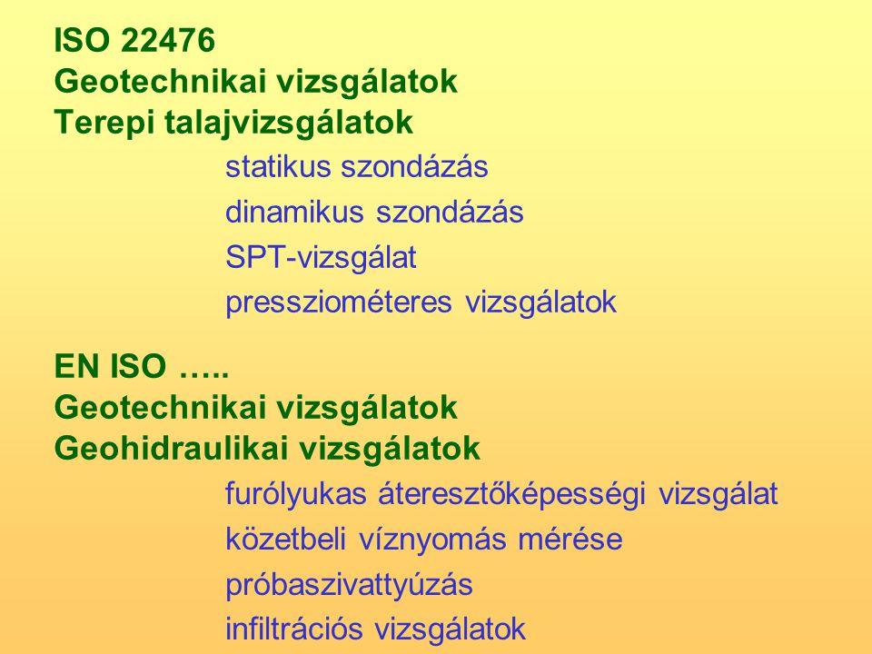 ISO 22476 Geotechnikai vizsgálatok Terepi talajvizsgálatok statikus szondázás dinamikus szondázás SPT-vizsgálat pressziométeres vizsgálatok EN ISO …..