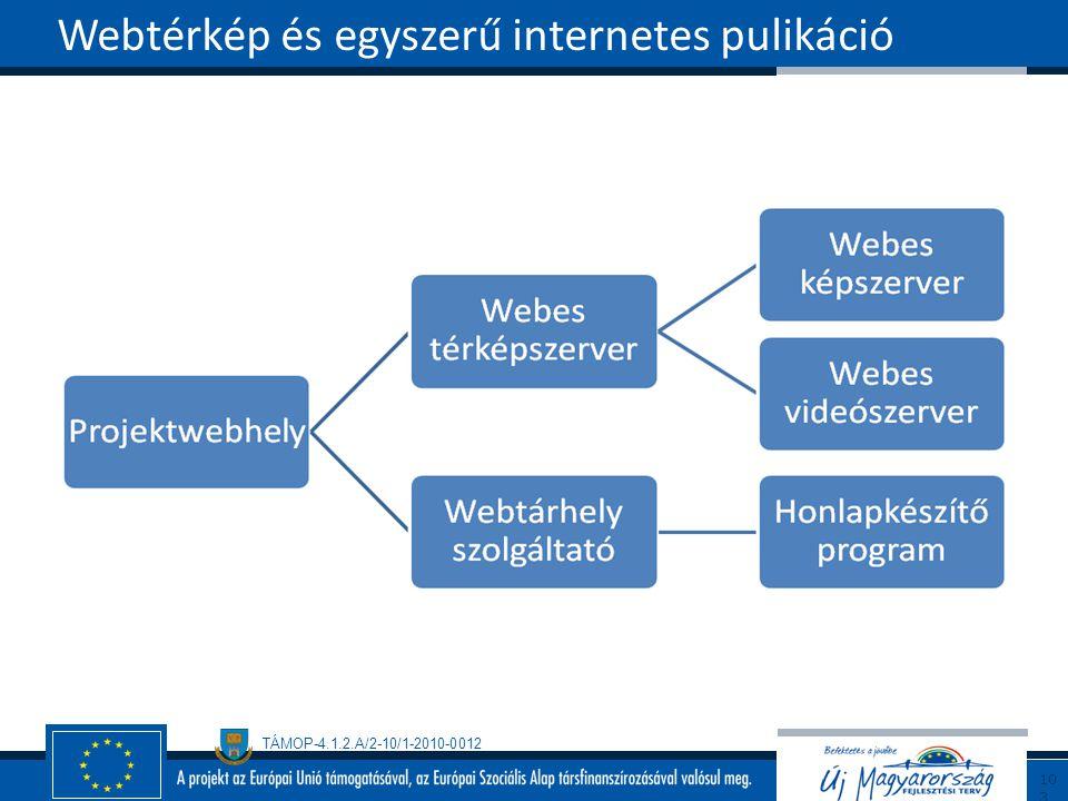 TÁMOP-4.1.2.A/2-10/1-2010-0012 Webtérkép és egyszerű internetes pulikáció103