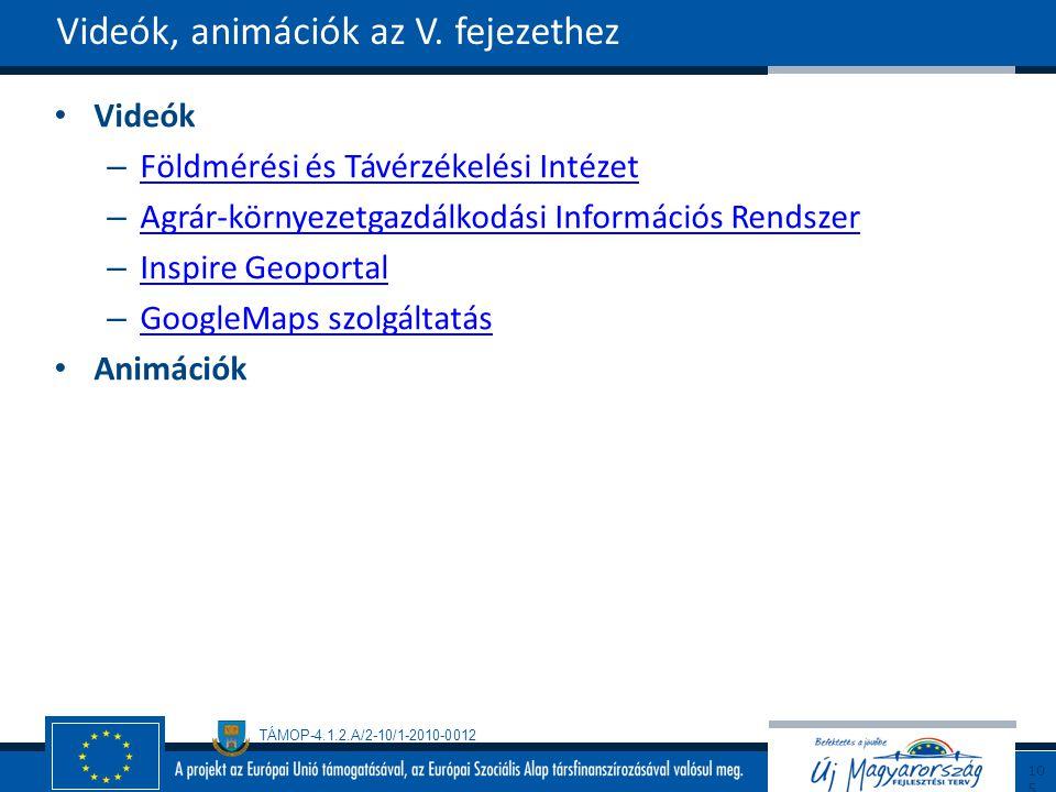 TÁMOP-4.1.2.A/2-10/1-2010-0012 Videók – Földmérési és Távérzékelési Intézet Földmérési és Távérzékelési Intézet – Agrár-környezetgazdálkodási Információs Rendszer Agrár-környezetgazdálkodási Információs Rendszer – Inspire Geoportal Inspire Geoportal – GoogleMaps szolgáltatás GoogleMaps szolgáltatás Animációk Videók, animációk az V.