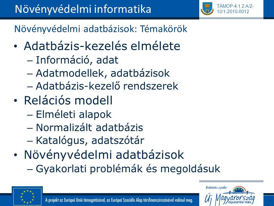 TÁMOP-4.1.2.A/2- 10/1-2010-0012 Növényvédelmi adatbázisok: Témakörök Adatbázis-kezelés elmélete – Információ, adat – Adatmodellek, adatbázisok – Adatbázis-kezelő rendszerek Relációs modell – Elméleti alapok – Normalizált adatbázis – Katalógus, adatszótár Növényvédelmi adatbázisok – Gyakorlati problémák és megoldásuk Növényvédelmi informatika109