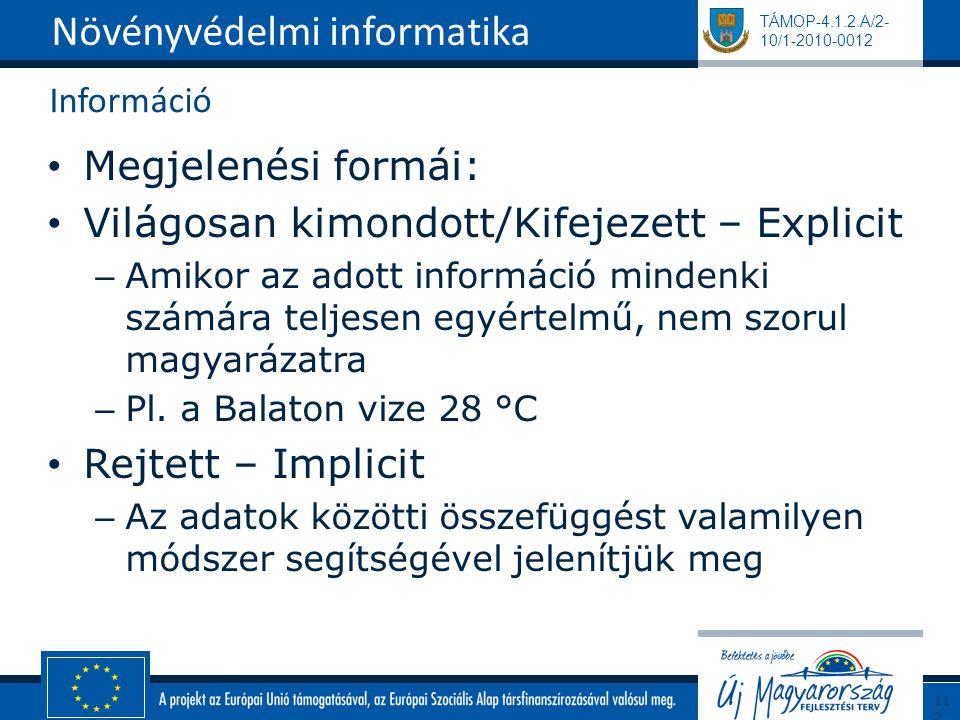 TÁMOP-4.1.2.A/2- 10/1-2010-0012 Információ Megjelenési formái: Világosan kimondott/Kifejezett – Explicit – Amikor az adott információ mindenki számára teljesen egyértelmű, nem szorul magyarázatra – Pl.