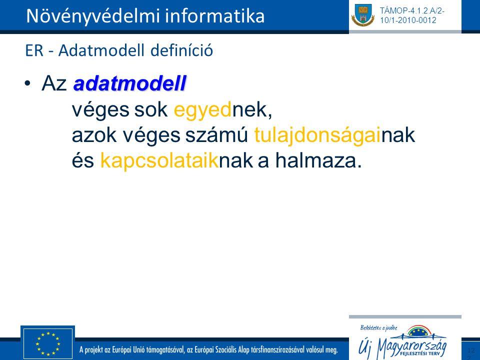 TÁMOP-4.1.2.A/2- 10/1-2010-0012 ER - Adatmodell definíció adatmodellAz adatmodell véges sok egyednek, azok véges számú tulajdonságainak és kapcsolatai