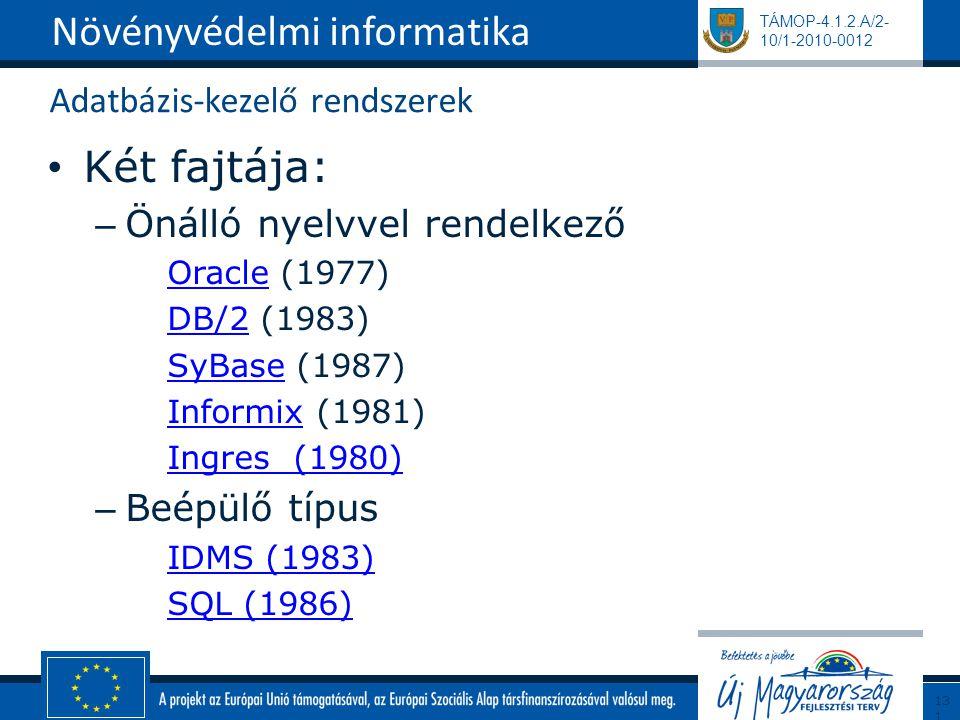 TÁMOP-4.1.2.A/2- 10/1-2010-0012 Adatbázis-kezelő rendszerek Két fajtája: – Önálló nyelvvel rendelkező Oracle (1977) Oracle DB/2 (1983) DB/2 SyBase (1987) SyBase Informix (1981) Informix Ingres (1980) – Beépülő típus IDMS (1983) SQL (1986) Növényvédelmi informatika131