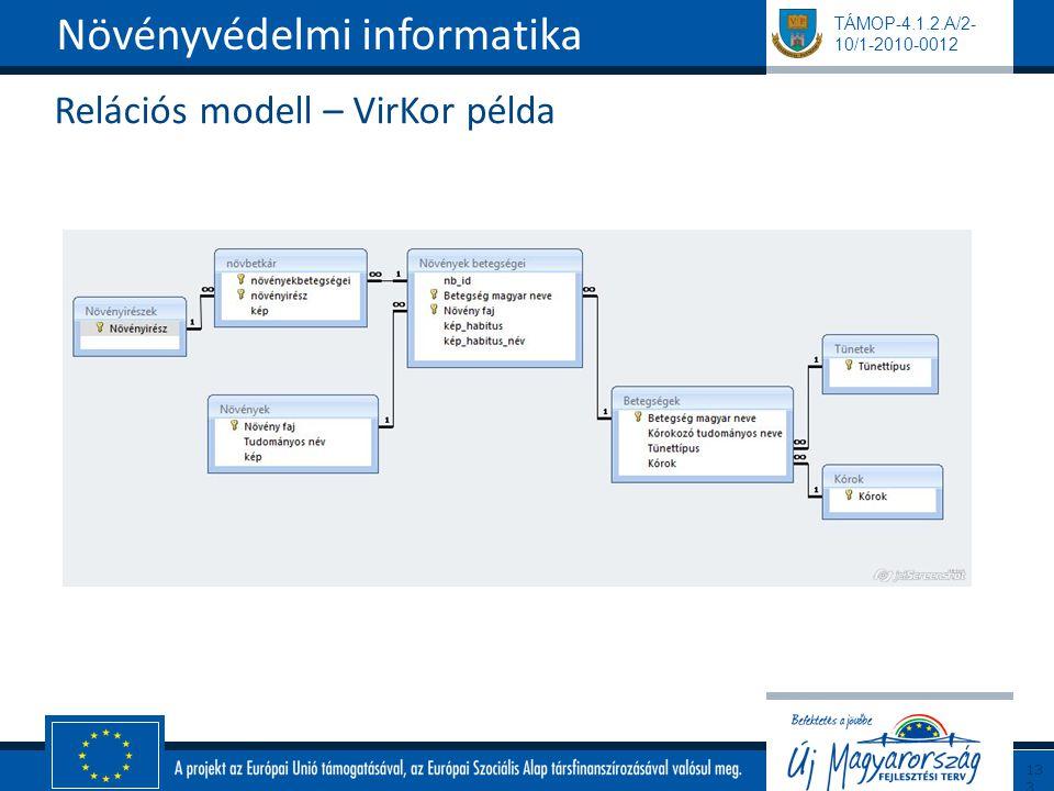 TÁMOP-4.1.2.A/2- 10/1-2010-0012 Relációs modell – VirKor példa Növényvédelmi informatika133
