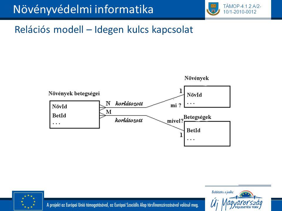 TÁMOP-4.1.2.A/2- 10/1-2010-0012 Relációs modell – Idegen kulcs kapcsolat Növényvédelmi informatika