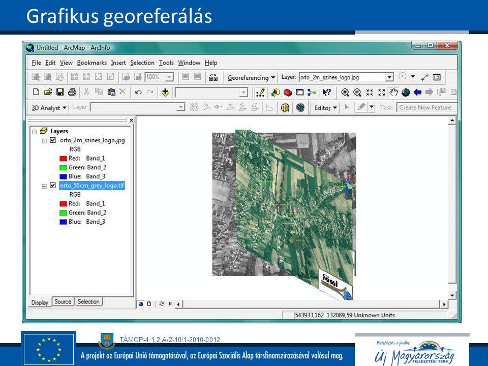 TÁMOP-4.1.2.A/2-10/1-2010-0012 Grafikus georeferálás 15