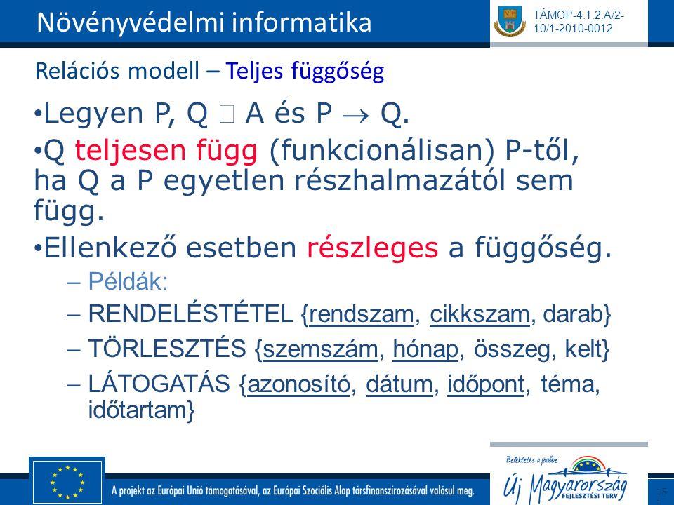 TÁMOP-4.1.2.A/2- 10/1-2010-0012 Relációs modell – Teljes függőség Legyen P, Q  A és P  Q. Q teljesen függ (funkcionálisan) P-től, ha Q a P egyetlen