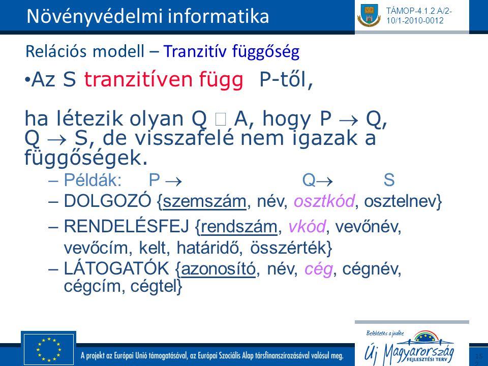 TÁMOP-4.1.2.A/2- 10/1-2010-0012 Relációs modell – Tranzitív függőség Az S tranzitíven függ P-től, ha létezik olyan Q  A, hogy P  Q, Q  S, de vissza