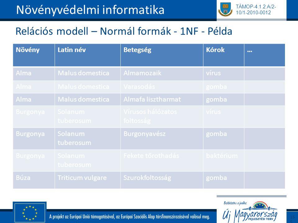 TÁMOP-4.1.2.A/2- 10/1-2010-0012 Relációs modell – Normál formák - 1NF - Példa Növényvédelmi informatika155 NövényLatin névBetegségKórok… AlmaMalus dom