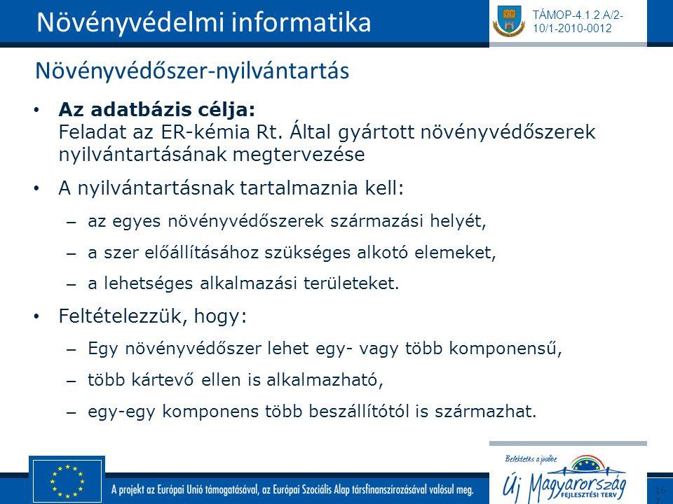 TÁMOP-4.1.2.A/2- 10/1-2010-0012 Növényvédőszer-nyilvántartás Az adatbázis célja: Feladat az ER-kémia Rt.