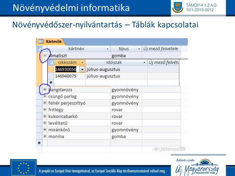 TÁMOP-4.1.2.A/2- 10/1-2010-0012 Növényvédőszer-nyilvántartás – Táblák kapcsolatai Növényvédelmi informatika174