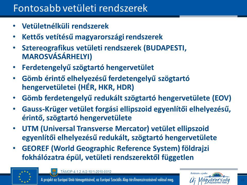 TÁMOP-4.1.2.A/2-10/1-2010-0012 Vetületnélküli rendszerek Kettős vetítésű magyarországi rendszerek Sztereografikus vetületi rendszerek (BUDAPESTI, MAROSVÁSÁRHELYI) Ferdetengelyű szögtartó hengervetület Gömb érintő elhelyezésű ferdetengelyű szögtartó hengervetületei (HÉR, HKR, HDR) Gömb ferdetengelyű redukált szögtartó hengervetülete (EOV) Gauss-Krüger vetület forgási ellipszoid egyenlítői elhelyezésű, érintő, szögtartó hengervetülete UTM (Universal Transverse Mercator) vetület ellipszoid egyenlítői elhelyezésű redukált, szögtartó hengervetülete GEOREF (World Geographic Reference System) földrajzi fokhálózatra épül, vetületi rendszerektől független Fontosabb vetületi rendszerek 18
