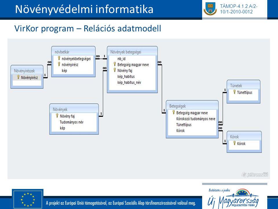 TÁMOP-4.1.2.A/2- 10/1-2010-0012 VirKor program – Relációs adatmodell Növényvédelmi informatika