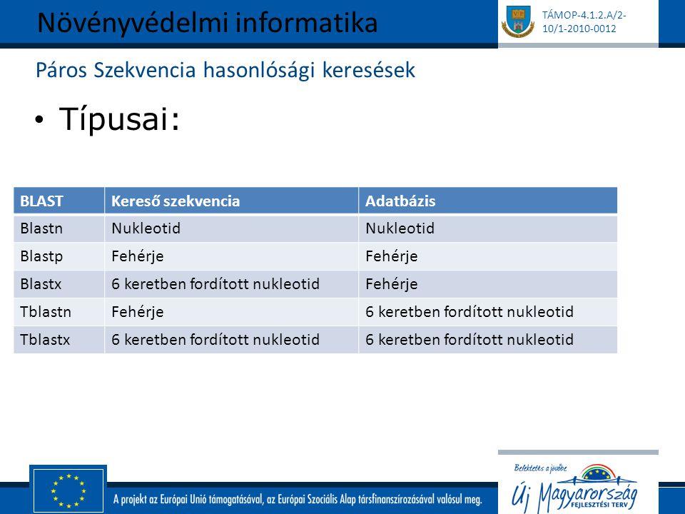 TÁMOP-4.1.2.A/2- 10/1-2010-0012 Páros Szekvencia hasonlósági keresések Típusai: Növényvédelmi informatika BLASTKereső szekvenciaAdatbázis BlastnNukleo