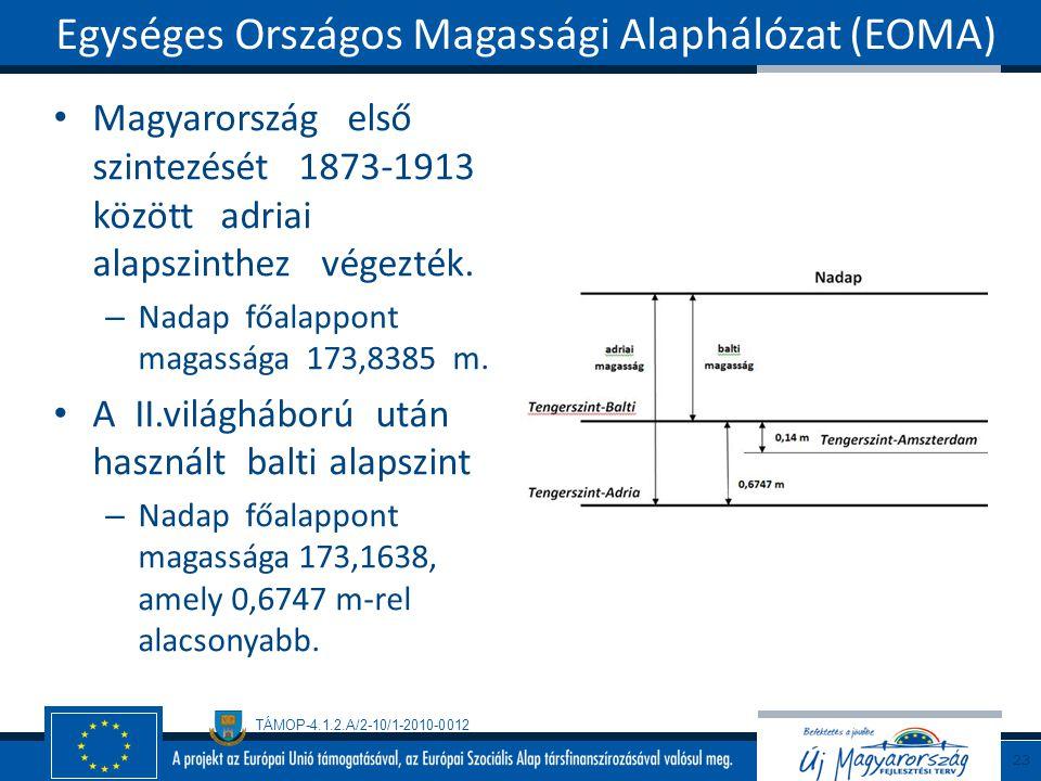 TÁMOP-4.1.2.A/2-10/1-2010-0012 Magyarország első szintezését 1873-1913 között adriai alapszinthez végezték. – Nadap főalappont magassága 173,8385 m. A