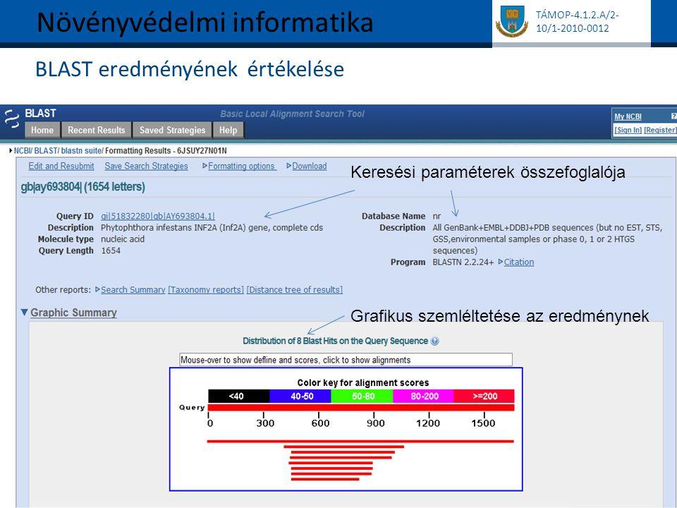 TÁMOP-4.1.2.A/2- 10/1-2010-0012 BLAST eredményének értékelése Növényvédelmi informatika Keresési paraméterek összefoglalója Grafikus szemléltetése az eredménynek
