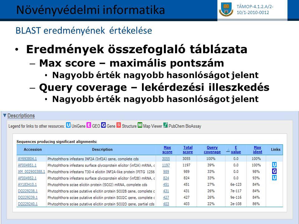 TÁMOP-4.1.2.A/2- 10/1-2010-0012 BLAST eredményének értékelése Eredmények összefoglaló táblázata – Max score – maximális pontszám Nagyobb érték nagyobb