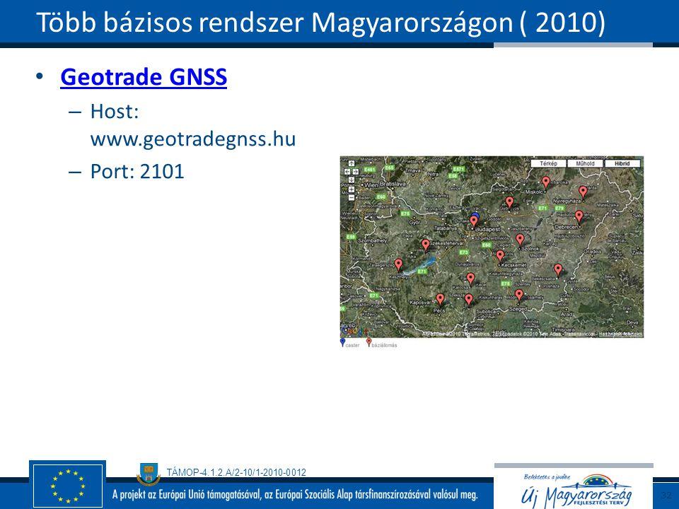 TÁMOP-4.1.2.A/2-10/1-2010-0012 Geotrade GNSS – Host: www.geotradegnss.hu – Port: 2101 Több bázisos rendszer Magyarországon ( 2010) 32