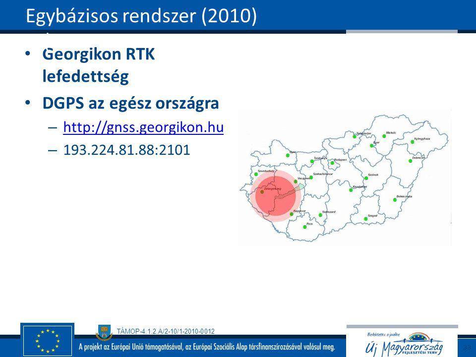 TÁMOP-4.1.2.A/2-10/1-2010-0012 Georgikon RTK lefedettség DGPS az egész országra – http://gnss.georgikon.hu http://gnss.georgikon.hu – 193.224.81.88:2101 Egybázisos rendszer (2010) ( 2009 33