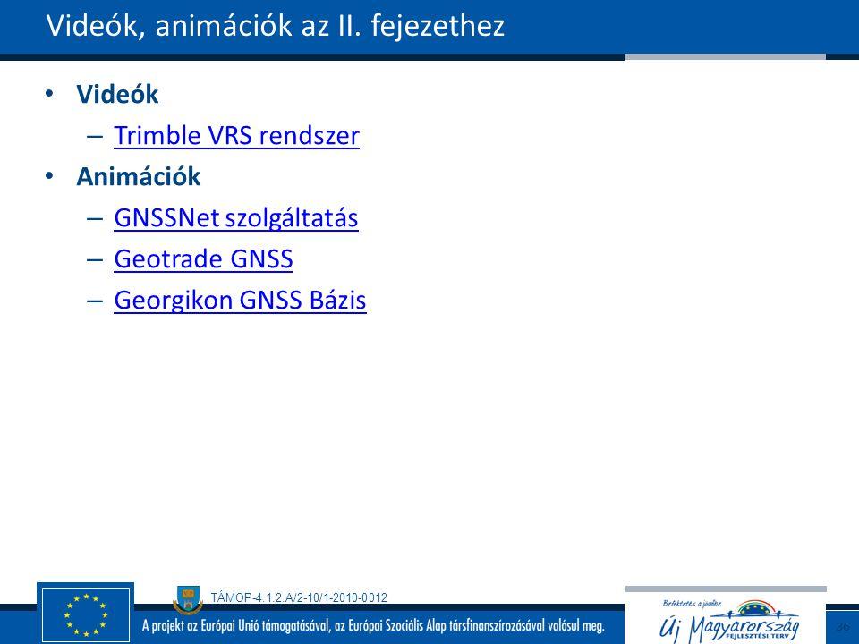 TÁMOP-4.1.2.A/2-10/1-2010-0012 Videók – Trimble VRS rendszer Trimble VRS rendszer Animációk – GNSSNet szolgáltatás GNSSNet szolgáltatás – Geotrade GNS