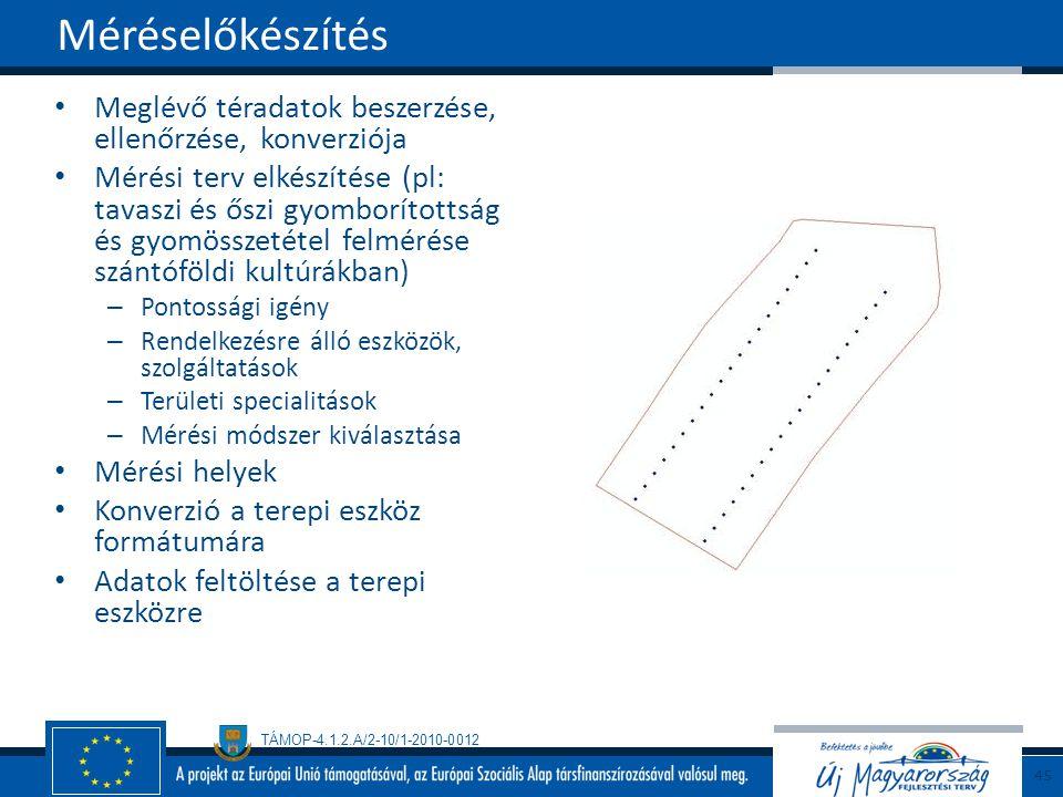 TÁMOP-4.1.2.A/2-10/1-2010-0012 Meglévő téradatok beszerzése, ellenőrzése, konverziója Mérési terv elkészítése (pl: tavaszi és őszi gyomborítottság és gyomösszetétel felmérése szántóföldi kultúrákban) – Pontossági igény – Rendelkezésre álló eszközök, szolgáltatások – Területi specialitások – Mérési módszer kiválasztása Mérési helyek Konverzió a terepi eszköz formátumára Adatok feltöltése a terepi eszközre Méréselőkészítés 45