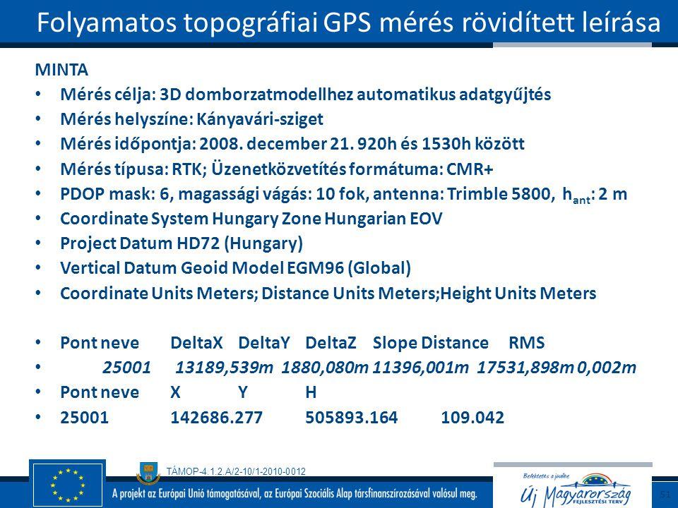 TÁMOP-4.1.2.A/2-10/1-2010-0012 MINTA Mérés célja: 3D domborzatmodellhez automatikus adatgyűjtés Mérés helyszíne: Kányavári-sziget Mérés időpontja: 200
