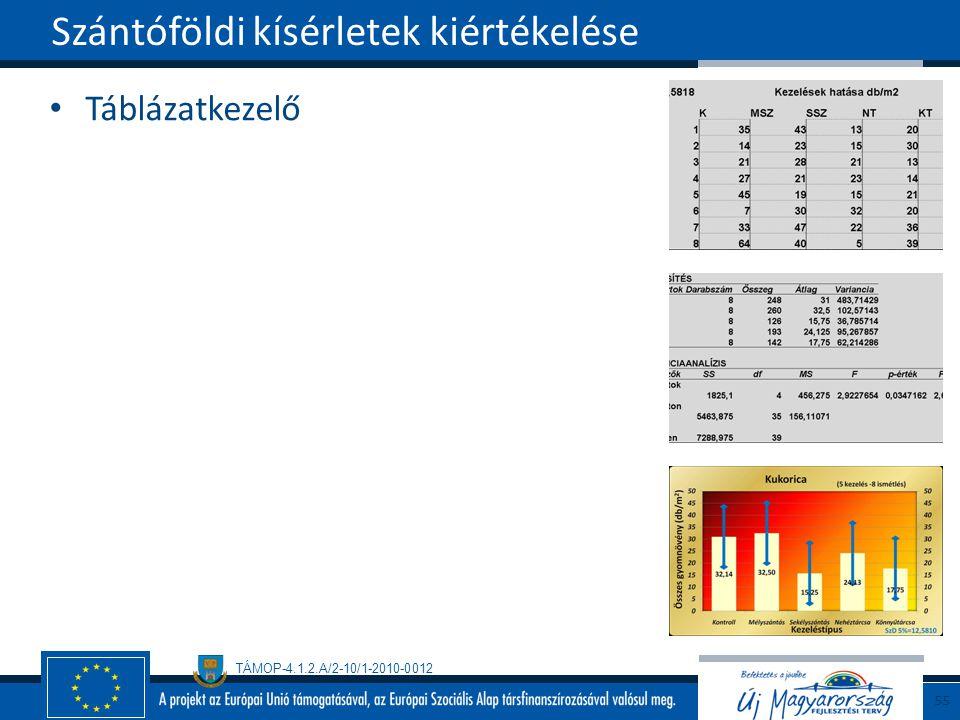 TÁMOP-4.1.2.A/2-10/1-2010-0012 Táblázatkezelő Szántóföldi kísérletek kiértékelése 55