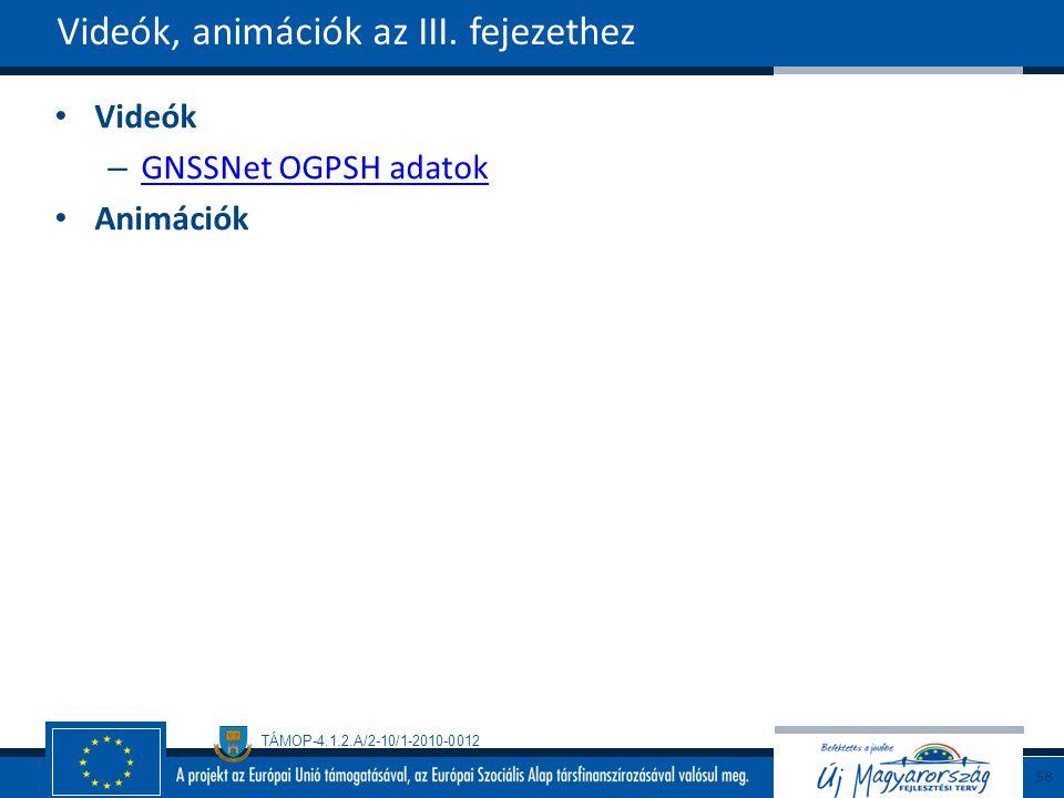 TÁMOP-4.1.2.A/2-10/1-2010-0012 Videók – GNSSNet OGPSH adatok GNSSNet OGPSH adatok Animációk Videók, animációk az III. fejezethez 58